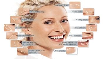 Plastic / Reconstructive Surgery